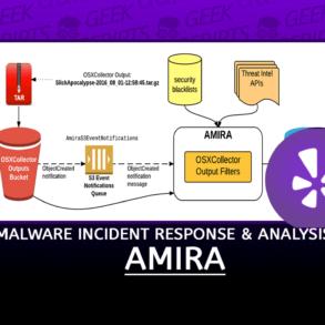 AMIRA Automated Malware Incident Response Analysis