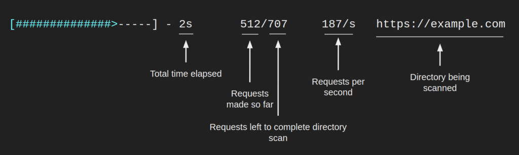 Directory Scan Progress Bar