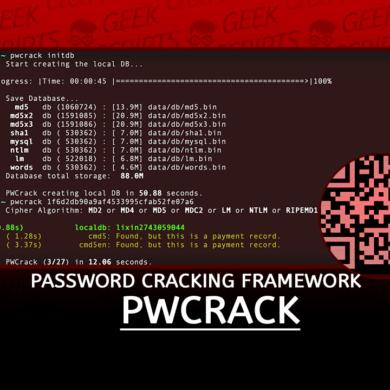 Pwcrack Password Cracking Framework