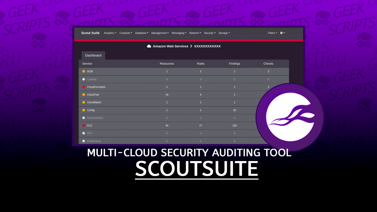 ScoutSuite Multi-Cloud Security Auditing Tool