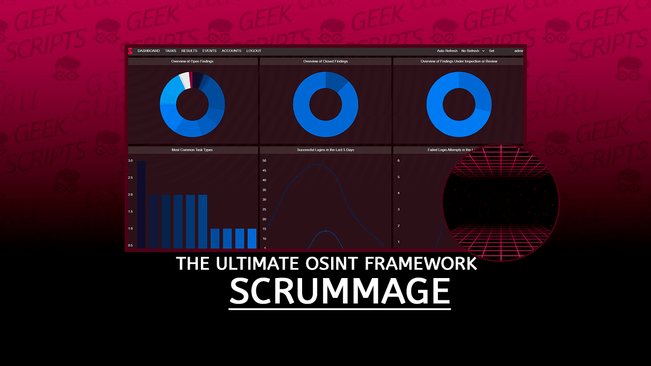 Scrummage The Ultimate OSINT Framework