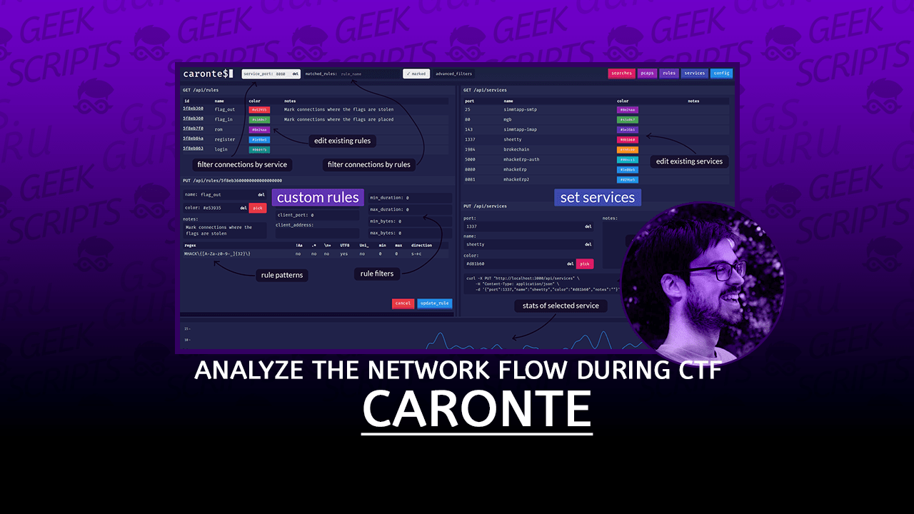 Caronte Analyze the Network Flow During CTF Competitions