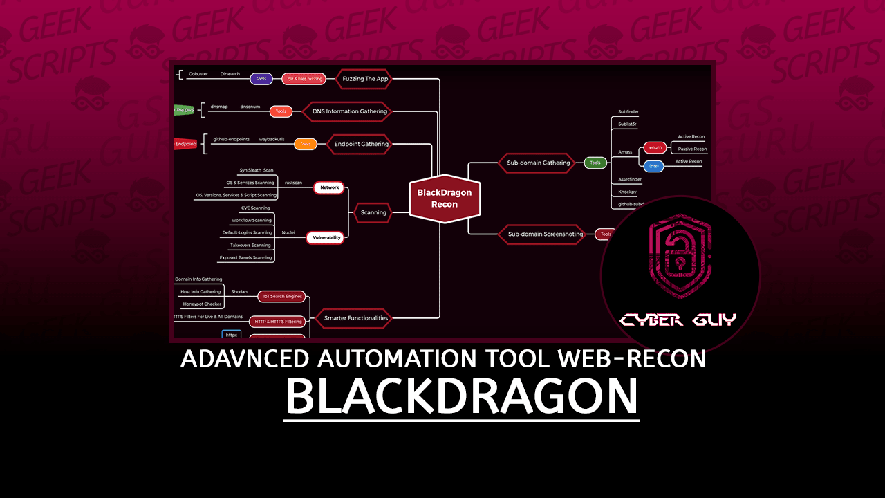 BlackDragon Advanced Automation Tool For Web-Recon